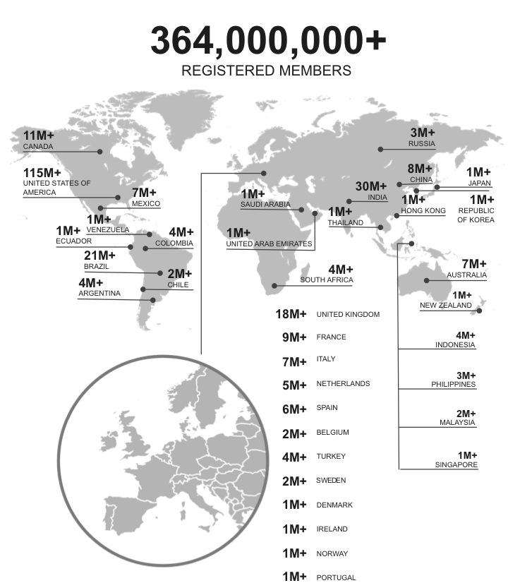 LinkedIn  statistics 2015