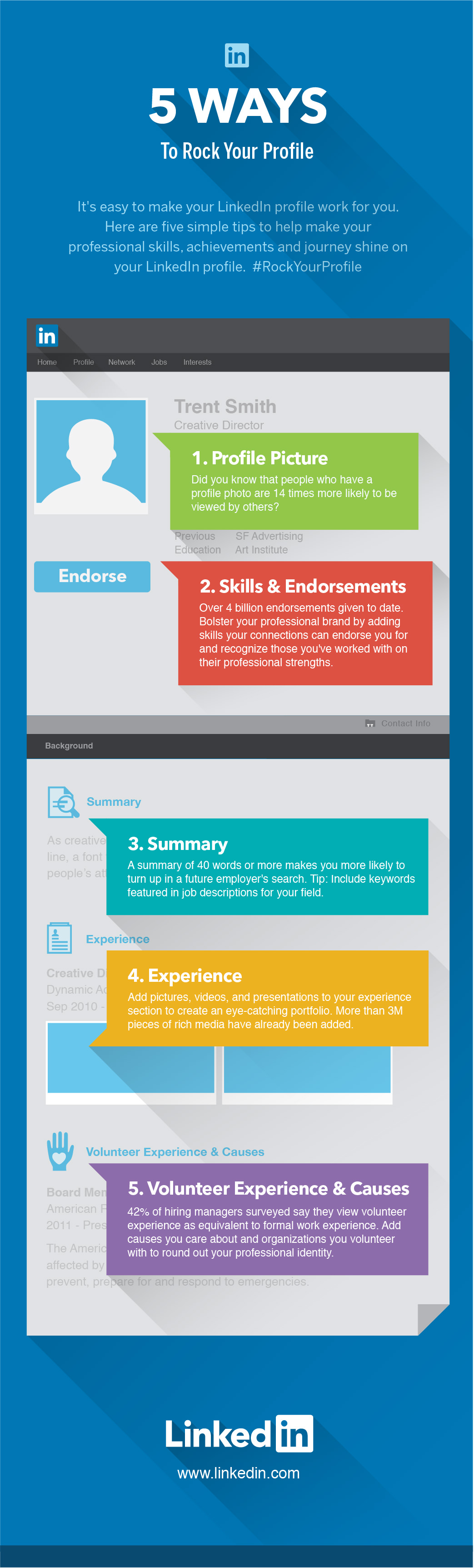 LinkedIn, resume vital in job hunt – Stetson Today